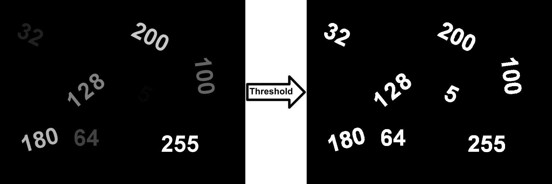 OpenCV Threshold Tutorial