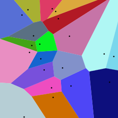 Voronoi-Diagram