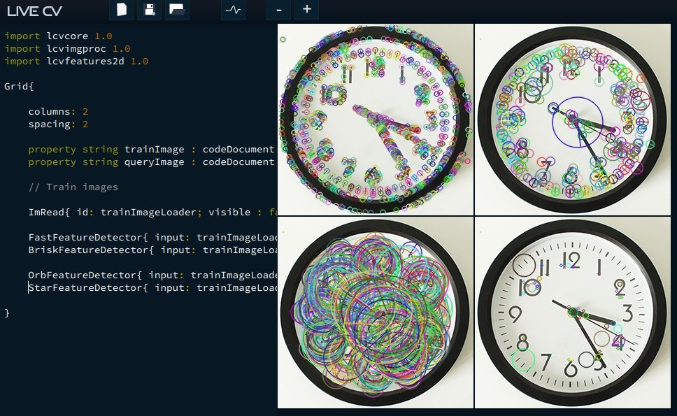 livecv_clock_features