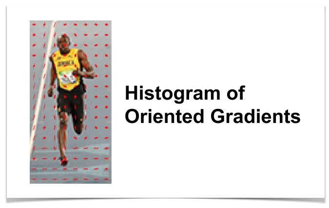 Histogram of Oriented Gradients Explained