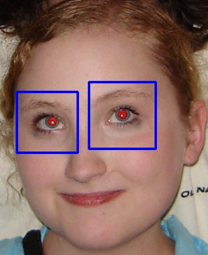 Automatic Red Eye Remover using OpenCV (C++ / Python