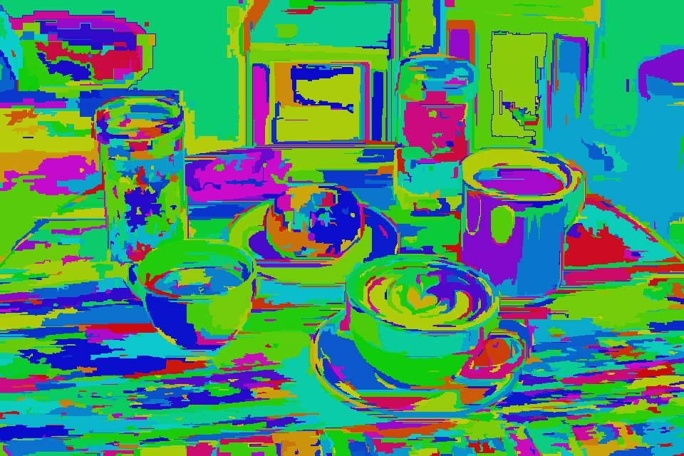 Selective Search for Object Detection (C++ / Python) | Learn OpenCV