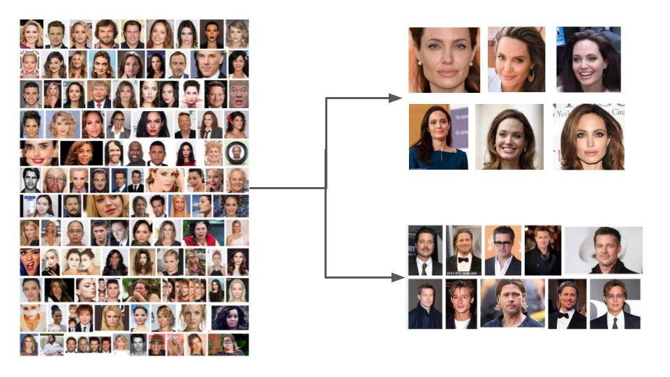 face clustering by durgesh trivedi
