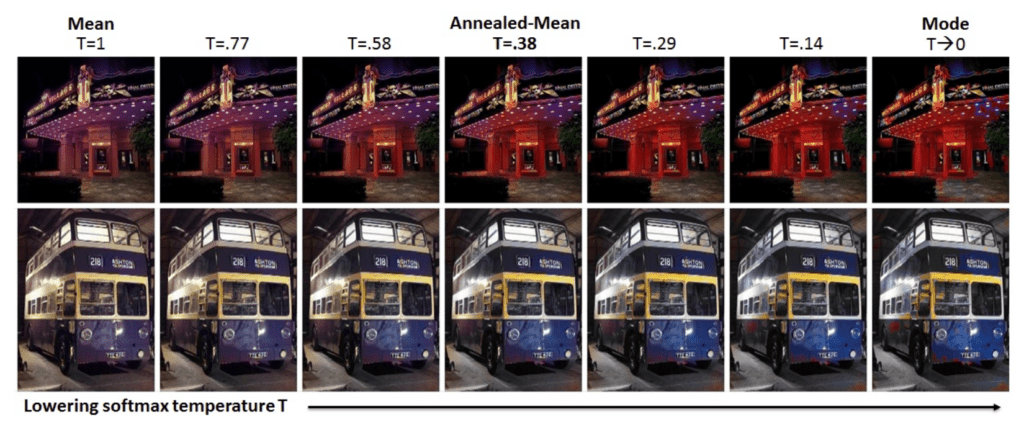 image colorization with color rebalancing using annealed mean