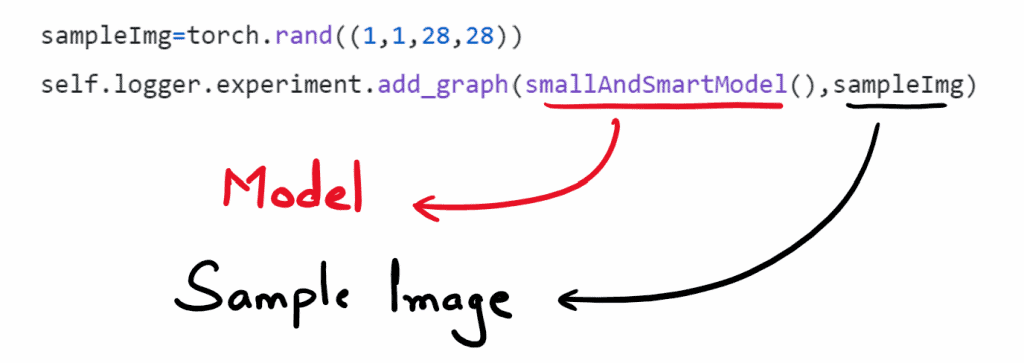 Understanding add_graph()