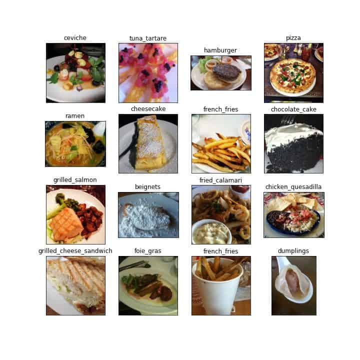 Some samples from Food-101 Dataset